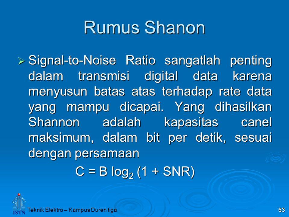 Teknik Elektro – Kampus Duren tiga 63 Rumus Shanon  Signal-to-Noise Ratio sangatlah penting dalam transmisi digital data karena menyusun batas atas t