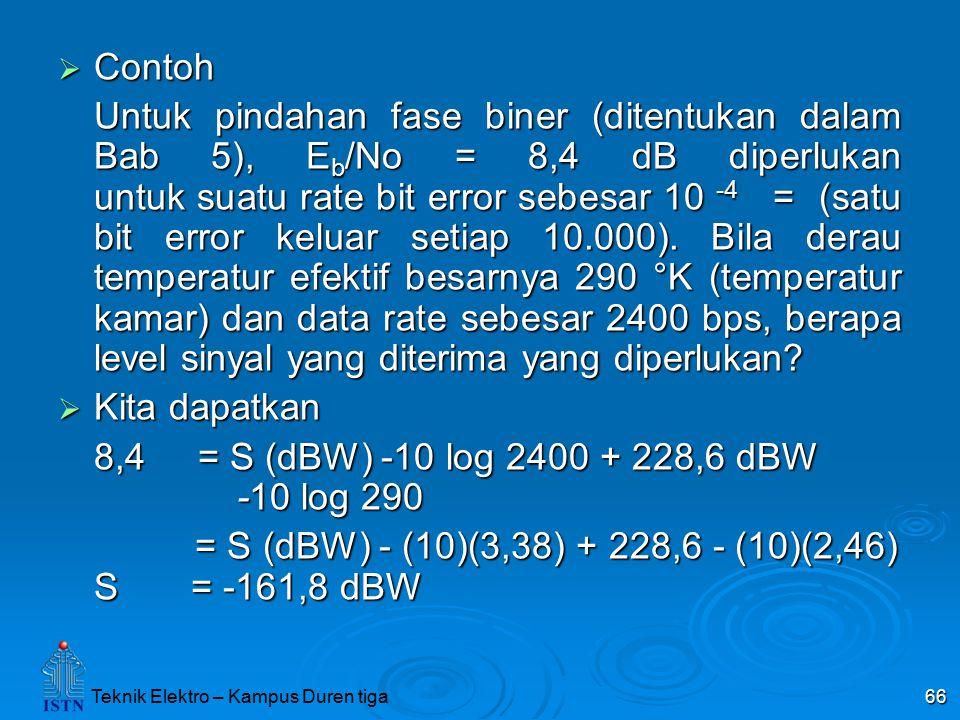 Teknik Elektro – Kampus Duren tiga 66  Contoh Untuk pindahan fase biner (ditentukan dalam Bab 5), E b /No = 8,4 dB diperlukan untuk suatu rate bit er
