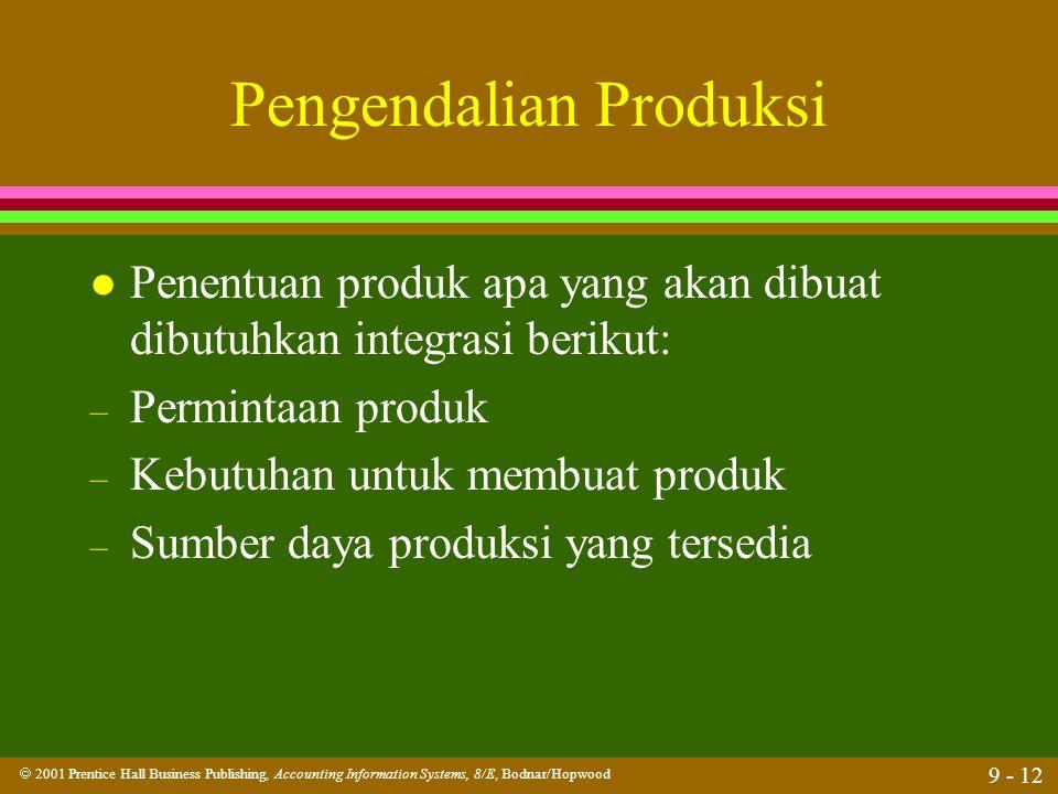  2001 Prentice Hall Business Publishing, Accounting Information Systems, 8/E, Bodnar/Hopwood 9 - 12 Pengendalian Produksi l Penentuan produk apa yang