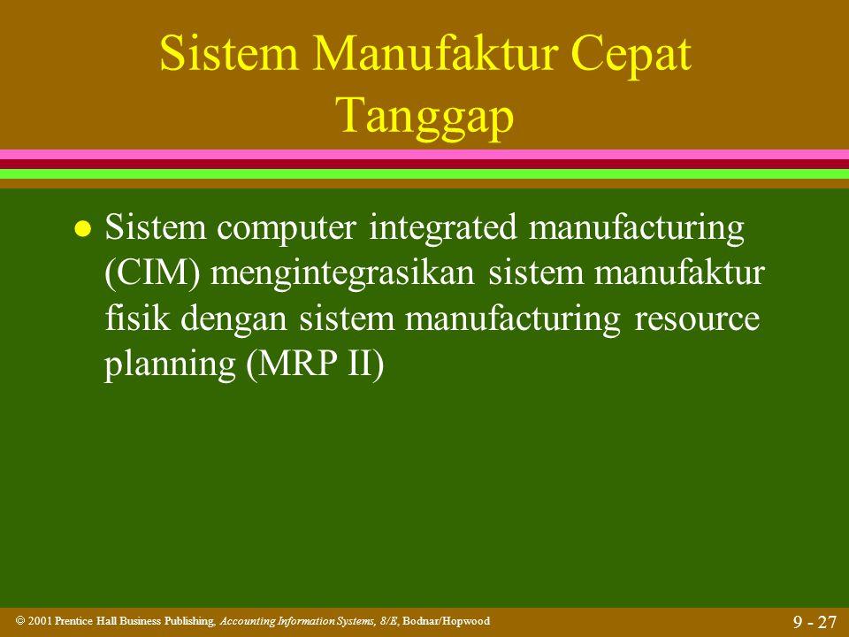 2001 Prentice Hall Business Publishing, Accounting Information Systems, 8/E, Bodnar/Hopwood 9 - 27 Sistem Manufaktur Cepat Tanggap l Sistem computer