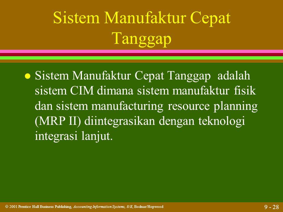  2001 Prentice Hall Business Publishing, Accounting Information Systems, 8/E, Bodnar/Hopwood 9 - 28 Sistem Manufaktur Cepat Tanggap l Sistem Manufakt