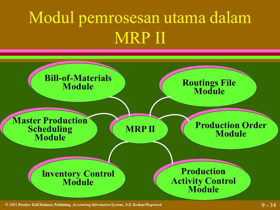 2001 Prentice Hall Business Publishing, Accounting Information Systems, 8/E, Bodnar/Hopwood 9 - 34 Modul pemrosesan utama dalam MRP II MRP II Bill-o