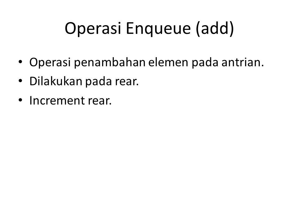 Operasi Enqueue (add) Operasi penambahan elemen pada antrian. Dilakukan pada rear. Increment rear.