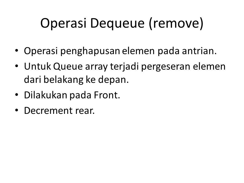 Operasi Dequeue (remove) Operasi penghapusan elemen pada antrian.