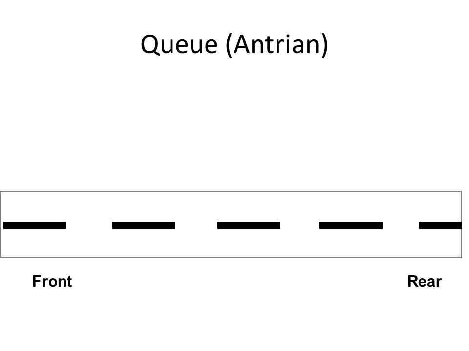Queue (Antrian) FrontRear