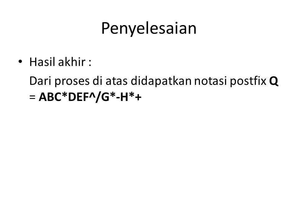 Hasil akhir : Dari proses di atas didapatkan notasi postfix Q = ABC*DEF^/G*-H*+