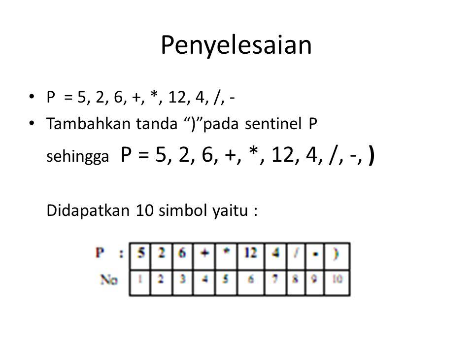 """Penyelesaian P = 5, 2, 6, +, *, 12, 4, /, - Tambahkan tanda """")""""pada sentinel P sehingga P = 5, 2, 6, +, *, 12, 4, /, -, ) Didapatkan 10 simbol yaitu :"""