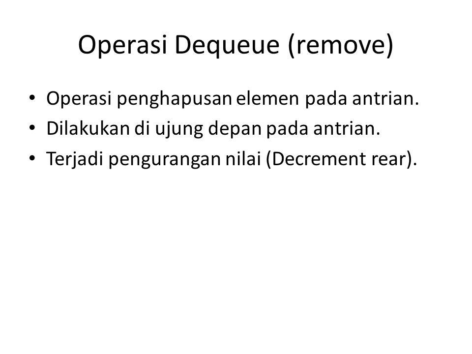 Operasi Dequeue (remove) Operasi penghapusan elemen pada antrian. Dilakukan di ujung depan pada antrian. Terjadi pengurangan nilai (Decrement rear).