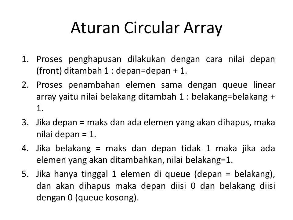 Aturan Circular Array 1.Proses penghapusan dilakukan dengan cara nilai depan (front) ditambah 1 : depan=depan + 1. 2.Proses penambahan elemen sama den