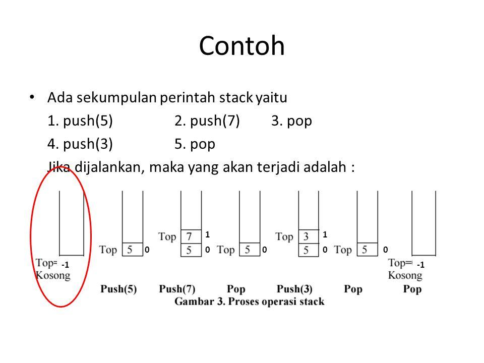 Contoh Ada sekumpulan perintah stack yaitu 1. push(5)2. push(7)3. pop 4. push(3)5. pop Jika dijalankan, maka yang akan terjadi adalah : 0 1 00 1 00