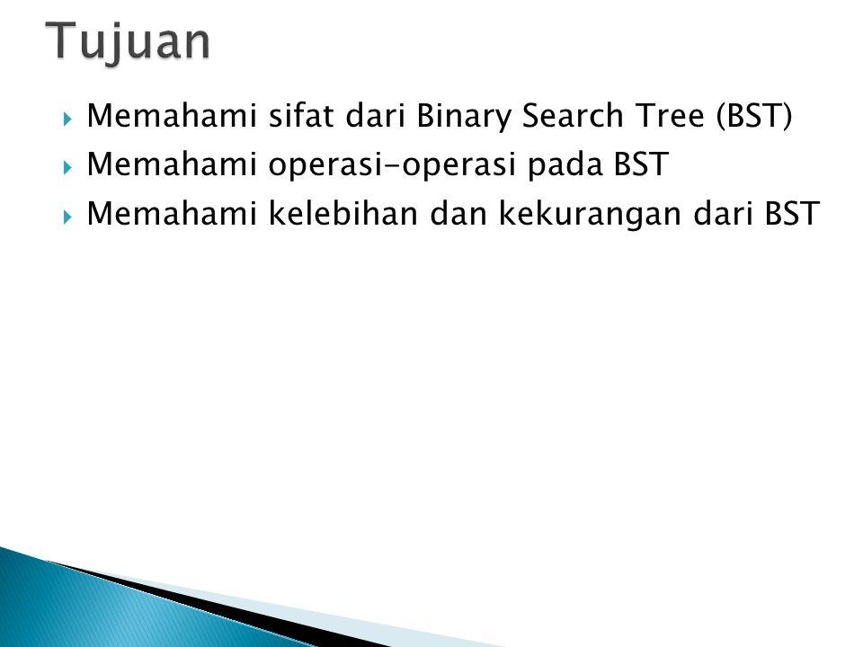  Memahami sifat dari Binary Search Tree (BST)  Memahami operasi-operasi pada BST  Memahami kelebihan dan kekurangan dari BST