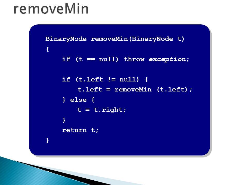 BinaryNode removeMin(BinaryNode t) { if (t == null) throw exception; if (t.left != null) { t.left = removeMin (t.left); } else { t = t.right; } return t; } BinaryNode removeMin(BinaryNode t) { if (t == null) throw exception; if (t.left != null) { t.left = removeMin (t.left); } else { t = t.right; } return t; }