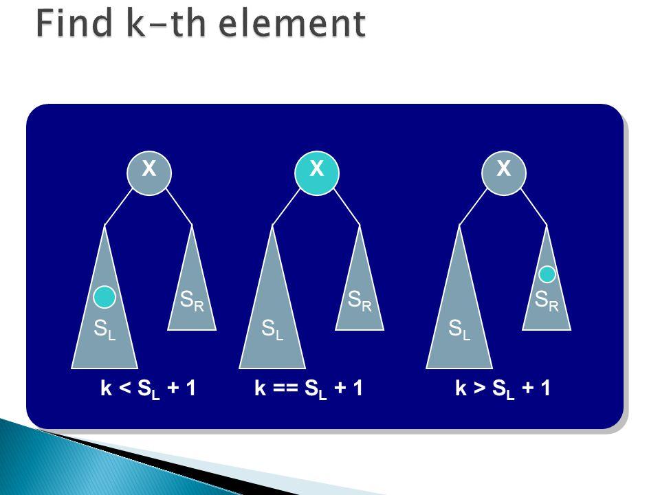 SLSL SRSR X k < S L + 1 SLSL SRSR X k == S L + 1 SLSL SRSR X k > S L + 1