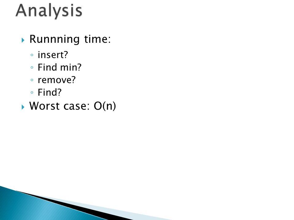  Runnning time: ◦ insert? ◦ Find min? ◦ remove? ◦ Find?  Worst case: O(n)