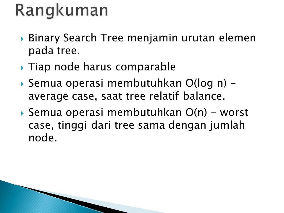  Binary Search Tree menjamin urutan elemen pada tree.  Tiap node harus comparable  Semua operasi membutuhkan O(log n) - average case, saat tree rel