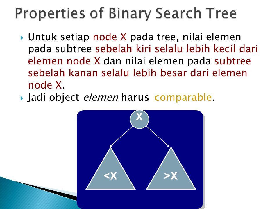 Untuk setiap node X pada tree, nilai elemen pada subtree sebelah kiri selalu lebih kecil dari elemen node X dan nilai elemen pada subtree sebelah kanan selalu lebih besar dari elemen node X.