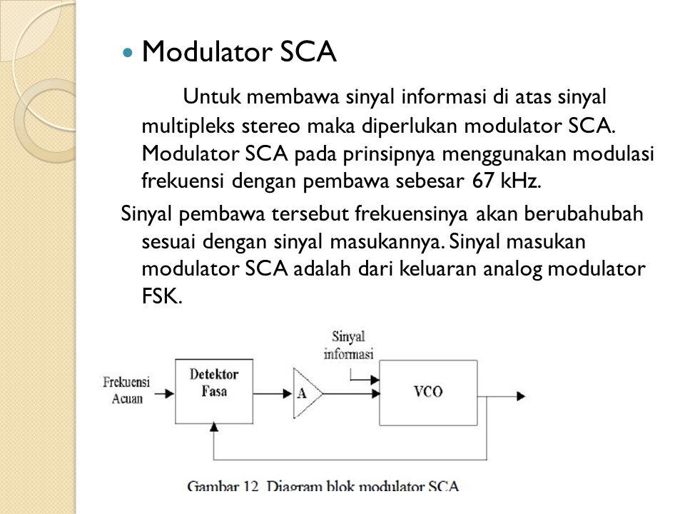 Modulator SCA Untuk membawa sinyal informasi di atas sinyal multipleks stereo maka diperlukan modulator SCA. Modulator SCA pada prinsipnya menggunakan