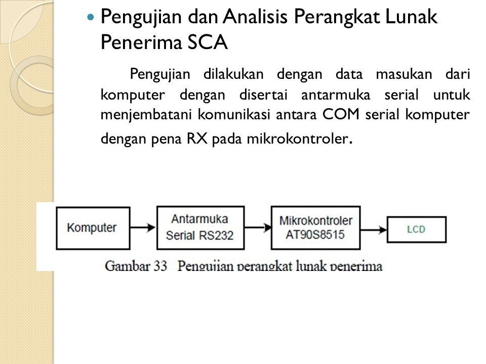 Pengujian dan Analisis Perangkat Lunak Penerima SCA Pengujian dilakukan dengan data masukan dari komputer dengan disertai antarmuka serial untuk menje