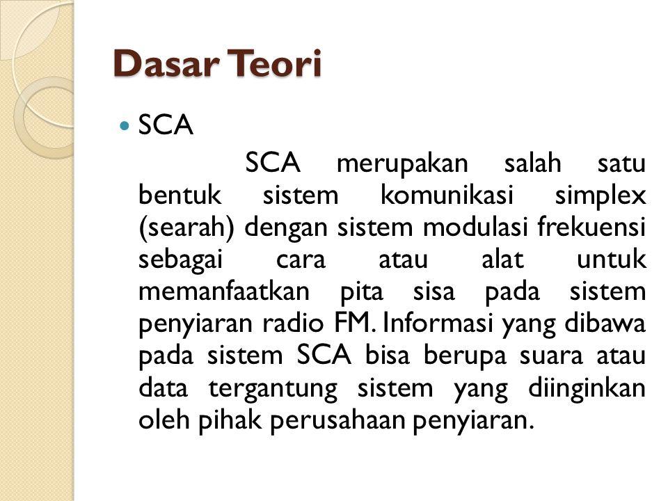 Dasar Teori SCA SCA merupakan salah satu bentuk sistem komunikasi simplex (searah) dengan sistem modulasi frekuensi sebagai cara atau alat untuk meman