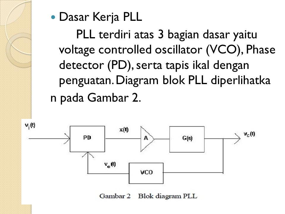 Dasar Kerja PLL PLL terdiri atas 3 bagian dasar yaitu voltage controlled oscillator (VCO), Phase detector (PD), serta tapis ikal dengan penguatan. Dia
