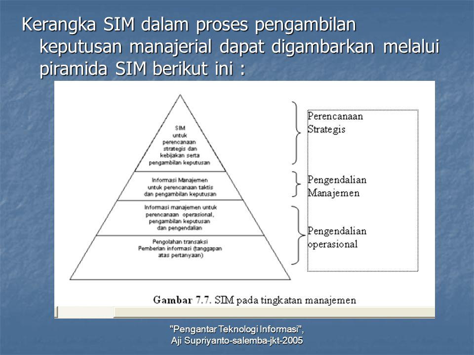 Pengantar Teknologi Informasi , Aji Supriyanto-salemba-jkt-2005 Kerangka SIM dalam proses pengambilan keputusan manajerial dapat digambarkan melalui piramida SIM berikut ini :