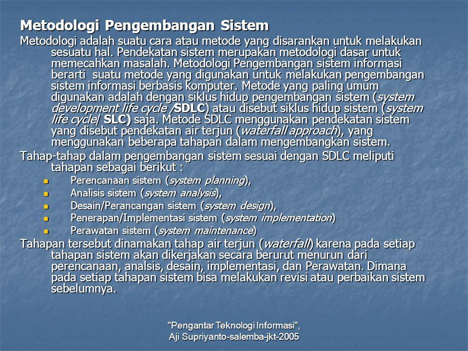 Pengantar Teknologi Informasi , Aji Supriyanto-salemba-jkt-2005 Metodologi Pengembangan Sistem Metodologi adalah suatu cara atau metode yang disarankan untuk melakukan sesuatu hal.
