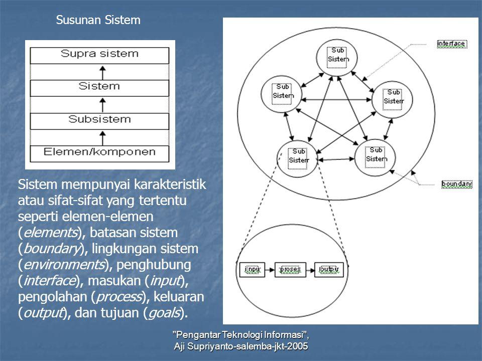 Pengantar Teknologi Informasi , Aji Supriyanto-salemba-jkt-2005 Sistem mempunyai karakteristik atau sifat-sifat yang tertentu seperti elemen-elemen (elements), batasan sistem (boundary), lingkungan sistem (environments), penghubung (interface), masukan (input), pengolahan (process), keluaran (output), dan tujuan (goals).