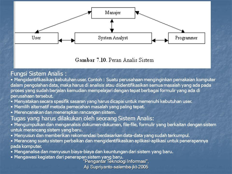 Pengantar Teknologi Informasi , Aji Supriyanto-salemba-jkt-2005 Fungsi Sistem Analis : Mengidentifikasikan kebutuhan user.