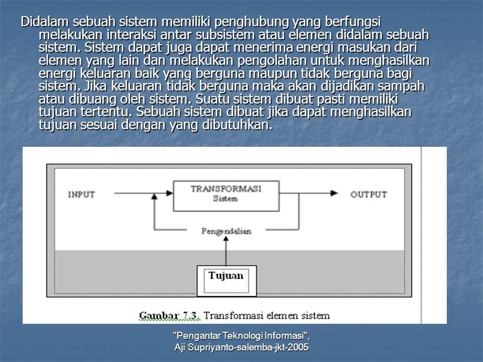 Pengantar Teknologi Informasi , Aji Supriyanto-salemba-jkt-2005 Klasifikasi Sistem Sistem abstrak dan sistem Sistem alamiah dan sistem buatan manusia.