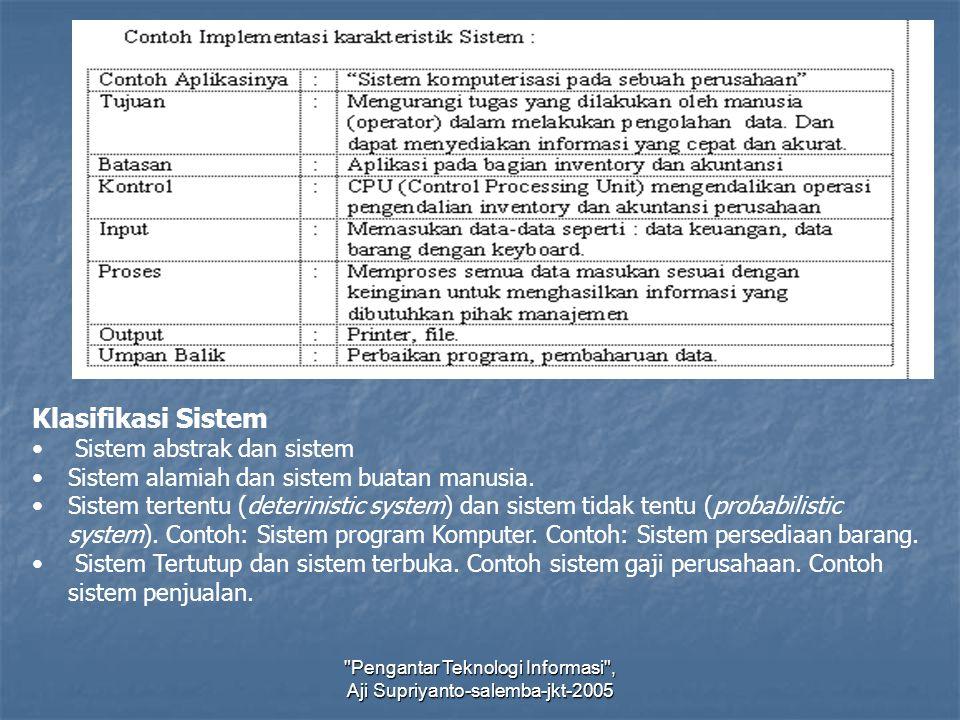 Pengantar Teknologi Informasi , Aji Supriyanto-salemba-jkt-2005 Sistem Berbasis Komputer Sistem berbasis komputer adalah sistem yang komponen- komponennya atau subsistem-subsistemnya terdiri dari : Orang Orang Perangkat Keras (Hardware) komputer Perangkat Keras (Hardware) komputer Perangkat Lunak (Software) komputer Perangkat Lunak (Software) komputer Basis data Basis data Prosedur Prosedur Dokumentasi Dokumentasi Keenam komponen tersebut merupakan dasar pembentuk sistem berbasis komputer, dan komponen ke-3, ke-4, ke-5, dan ke-6 tersebut merupakan hasil aktifitas rekayasa perangkat lunak (software engineering).
