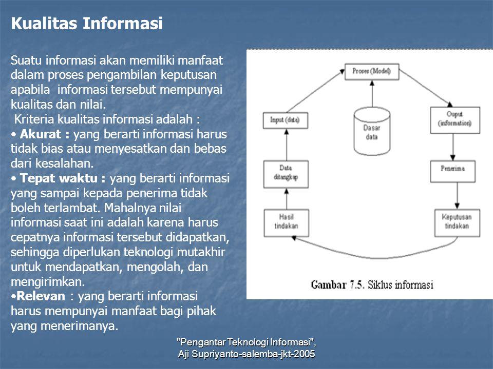 Pengantar Teknologi Informasi , Aji Supriyanto-salemba-jkt-2005 Sistem Informasi Berbasis Komputer Fokus utama sistem informasi berbasis komputer adalah untuk aplikasi otomatisasi perkantoran (Office Aotumation /OA).
