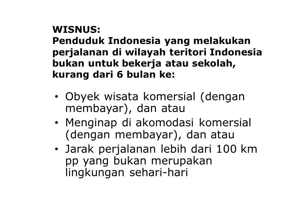 WISNUS: Penduduk Indonesia yang melakukan perjalanan di wilayah teritori Indonesia bukan untuk bekerja atau sekolah, kurang dari 6 bulan ke: Obyek wisata komersial (dengan membayar), dan atau Menginap di akomodasi komersial (dengan membayar), dan atau Jarak perjalanan lebih dari 100 km pp yang bukan merupakan lingkungan sehari-hari