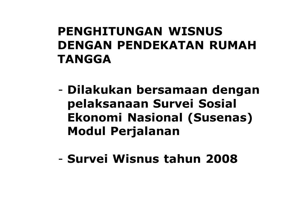 PENGHITUNGAN WISNUS DENGAN PENDEKATAN RUMAH TANGGA -Dilakukan bersamaan dengan pelaksanaan Survei Sosial Ekonomi Nasional (Susenas) Modul Perjalanan -Survei Wisnus tahun 2008