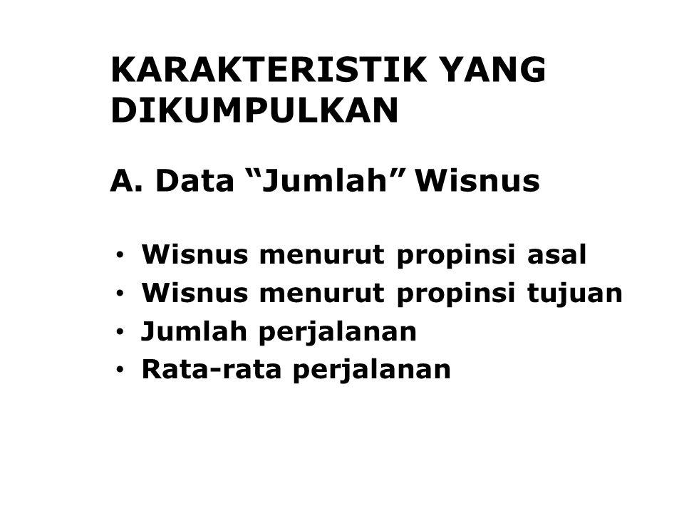 """KARAKTERISTIK YANG DIKUMPULKAN A. Data """"Jumlah"""" Wisnus Wisnus menurut propinsi asal Wisnus menurut propinsi tujuan Jumlah perjalanan Rata-rata perjala"""