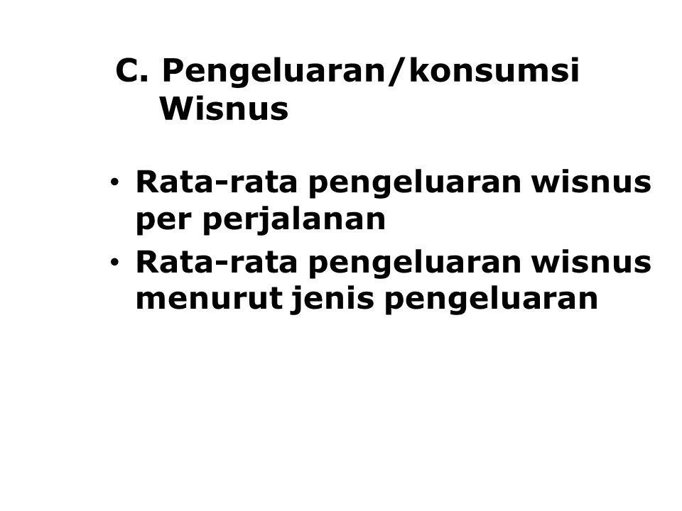 C. Pengeluaran/konsumsi Wisnus Rata-rata pengeluaran wisnus per perjalanan Rata-rata pengeluaran wisnus menurut jenis pengeluaran