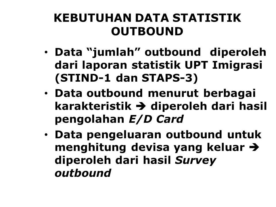 """KEBUTUHAN DATA STATISTIK OUTBOUND Data """"jumlah"""" outbound diperoleh dari laporan statistik UPT Imigrasi (STIND-1 dan STAPS-3) Data outbound menurut ber"""
