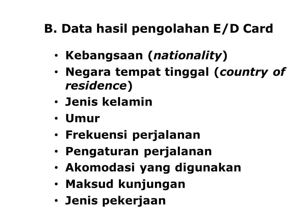 B. Data hasil pengolahan E/D Card Kebangsaan (nationality) Negara tempat tinggal (country of residence) Jenis kelamin Umur Frekuensi perjalanan Pengat