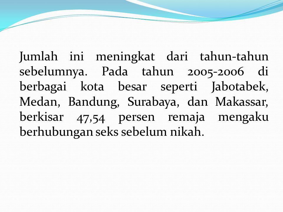 Jumlah ini meningkat dari tahun-tahun sebelumnya. Pada tahun 2005-2006 di berbagai kota besar seperti Jabotabek, Medan, Bandung, Surabaya, dan Makassa