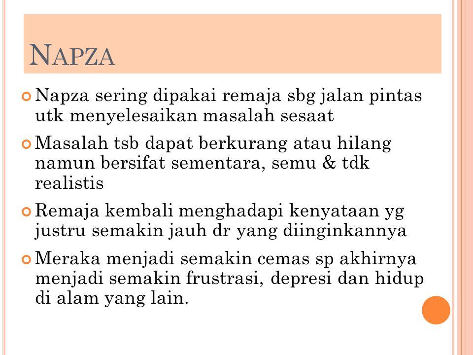 N APZA Napza sering dipakai remaja sbg jalan pintas utk menyelesaikan masalah sesaat Masalah tsb dapat berkurang atau hilang namun bersifat sementara,