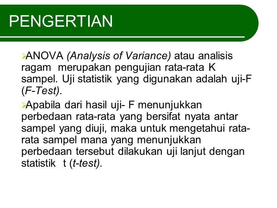 PENGERTIAN  ANOVA (Analysis of Variance) atau analisis ragam merupakan pengujian rata-rata K sampel. Uji statistik yang digunakan adalah uji-F (F-Tes