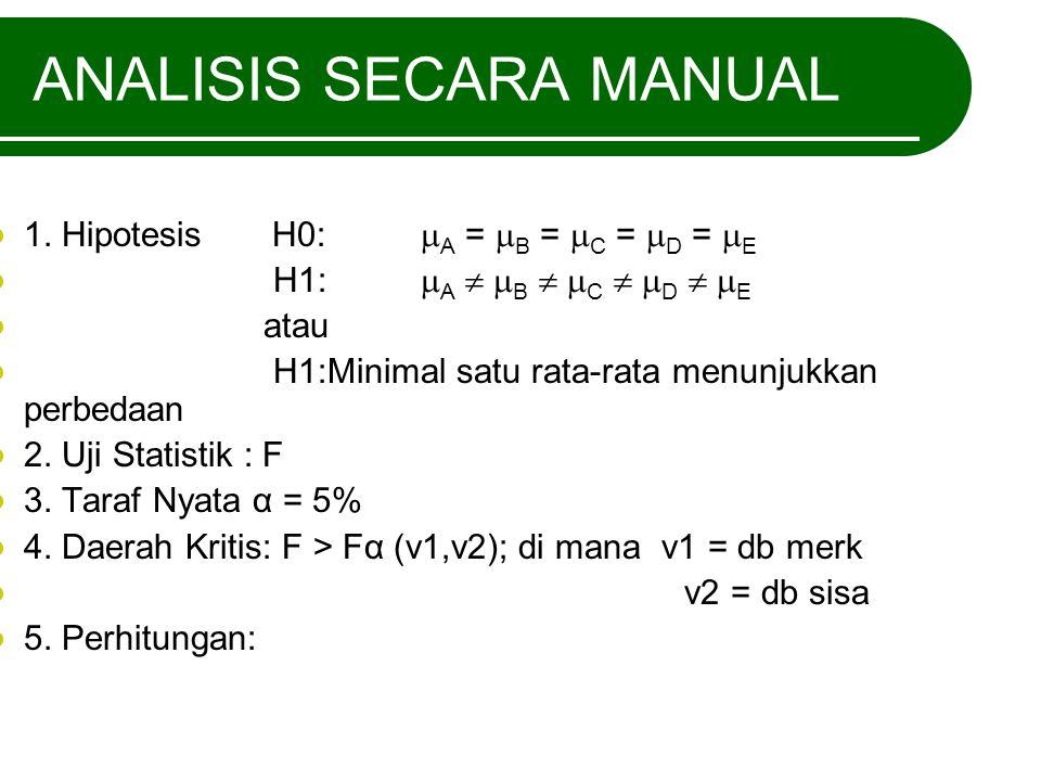 ANALISIS SECARA MANUAL 1. Hipotesis H0:  A =  B =  C =  D =  E H1:  A   B   C   D   E atau H1:Minimal satu rata-rata menunjukkan perbeda