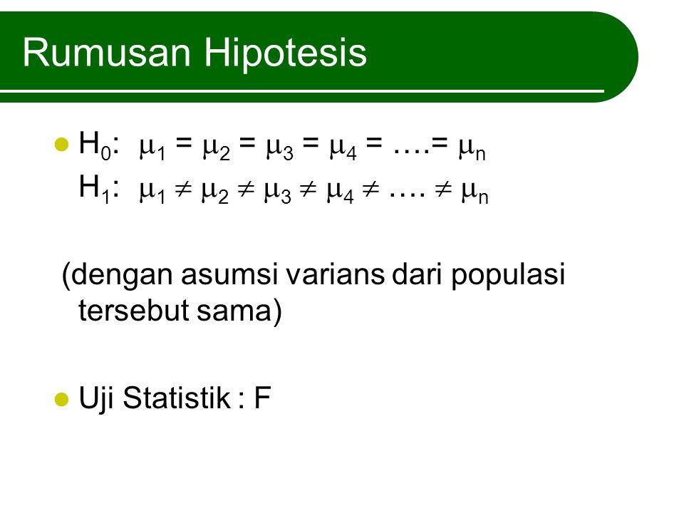 Rumusan Hipotesis H 0 :  1 =  2 =  3 =  4 = ….=  n H 1 :  1   2   3   4  ….   n (dengan asumsi varians dari populasi tersebut sama) Uji