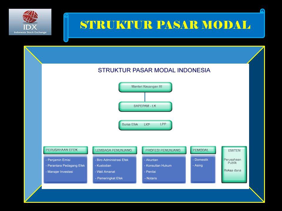 Bursa Efek Indonesia (disingkat BEI, atau Indonesia Stock Exchange (IDX)) merupakan bursa hasil penggabungan dari Bursa Efek Jakarta (BEJ) dengan Bursa Efek Surabaya (BES).