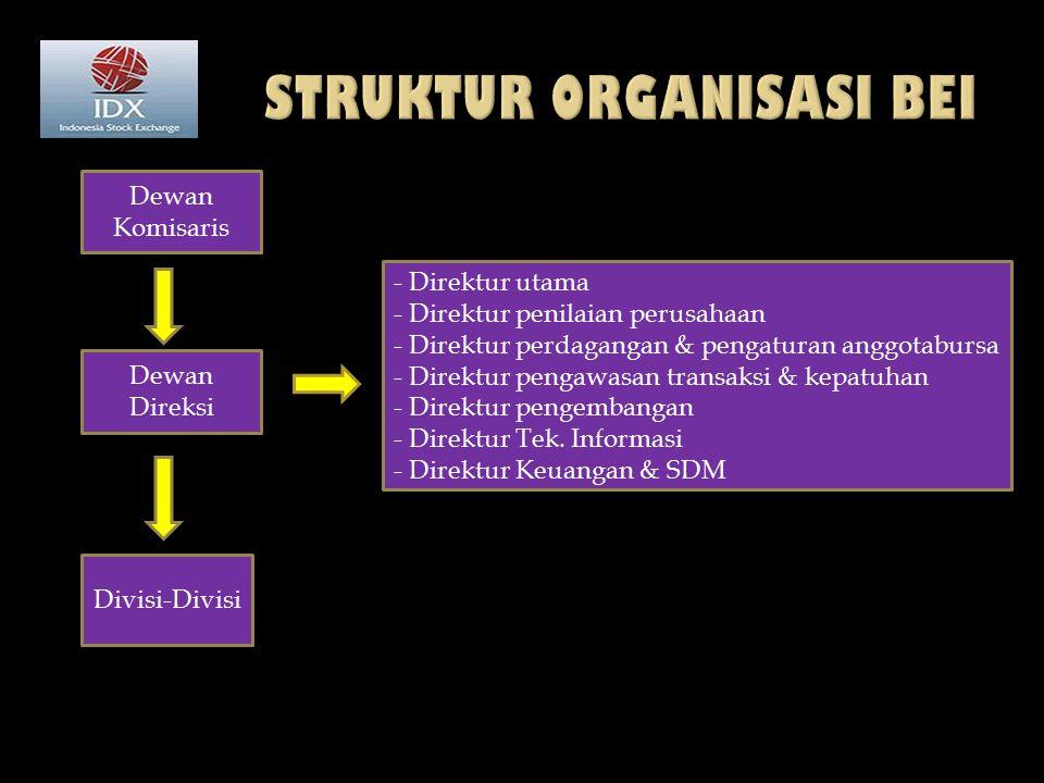 Dewan Komisaris Dewan Direksi Divisi-Divisi - Direktur utama - Direktur penilaian perusahaan - Direktur perdagangan & pengaturan anggotabursa - Direktur pengawasan transaksi & kepatuhan - Direktur pengembangan - Direktur Tek.