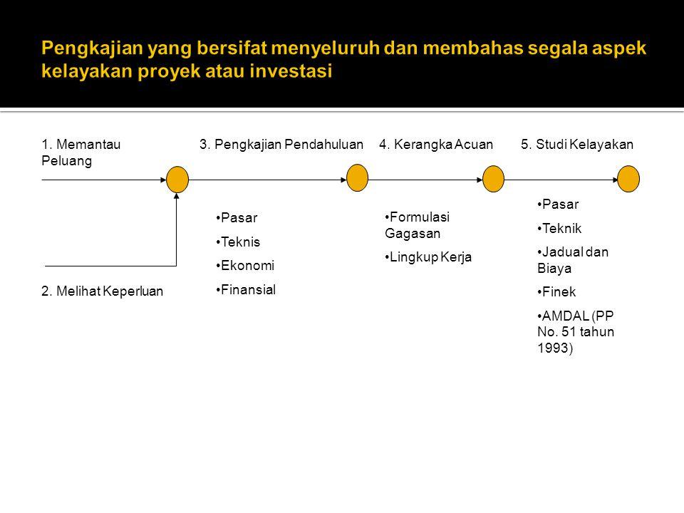 1. Memantau Peluang Pasar Teknik Jadual dan Biaya Finek AMDAL (PP No. 51 tahun 1993) Formulasi Gagasan Lingkup Kerja Pasar Teknis Ekonomi Finansial 2.