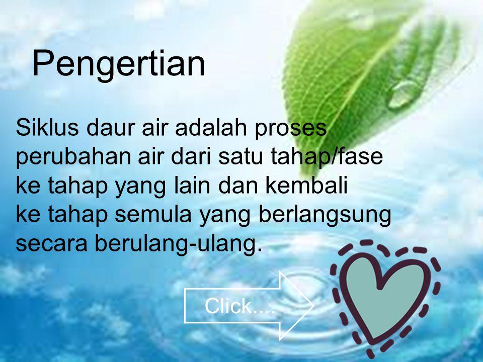 Click....