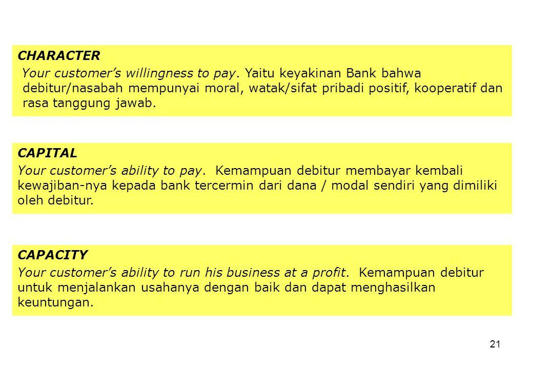 21 CHARACTER Your customer's willingness to pay. Yaitu keyakinan Bank bahwa debitur/nasabah mempunyai moral, watak/sifat pribadi positif, kooperatif d