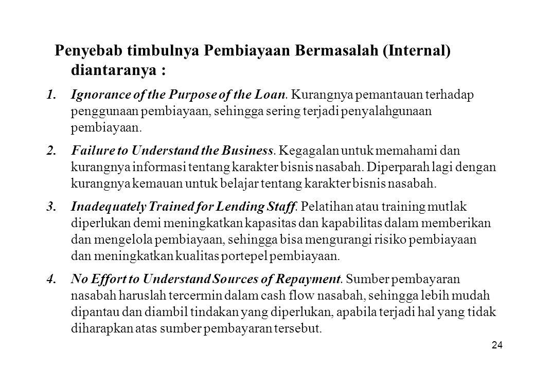 24 Penyebab timbulnya Pembiayaan Bermasalah (Internal) diantaranya : 1.Ignorance of the Purpose of the Loan. Kurangnya pemantauan terhadap penggunaan