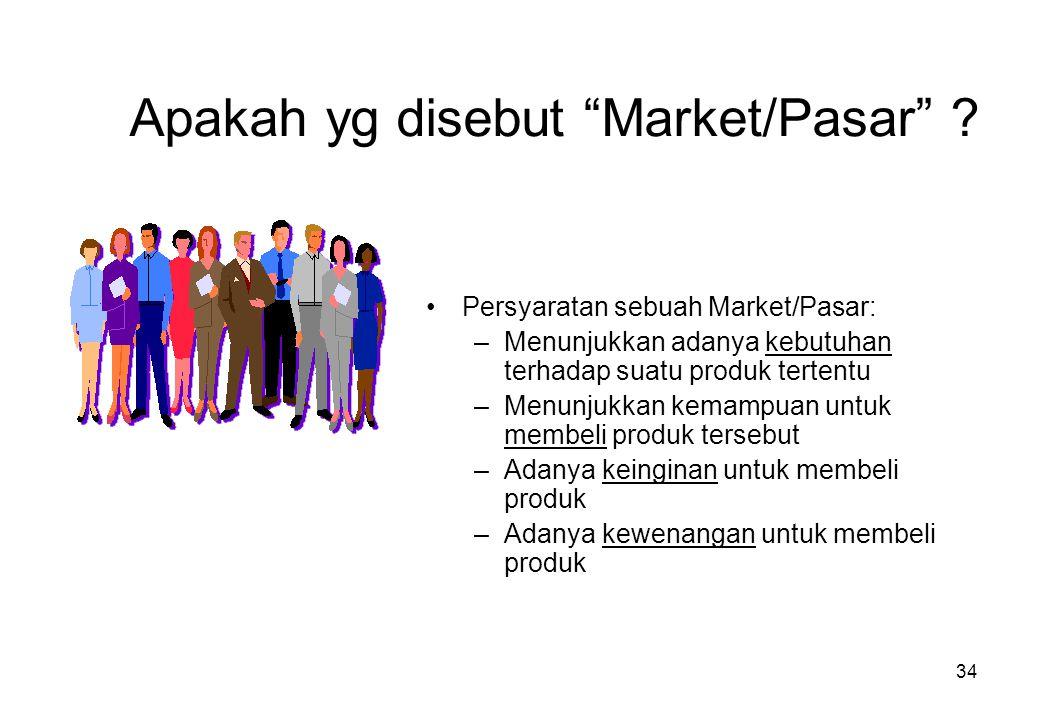 """34 Apakah yg disebut """"Market/Pasar"""" ? Persyaratan sebuah Market/Pasar: –Menunjukkan adanya kebutuhan terhadap suatu produk tertentu –Menunjukkan kemam"""