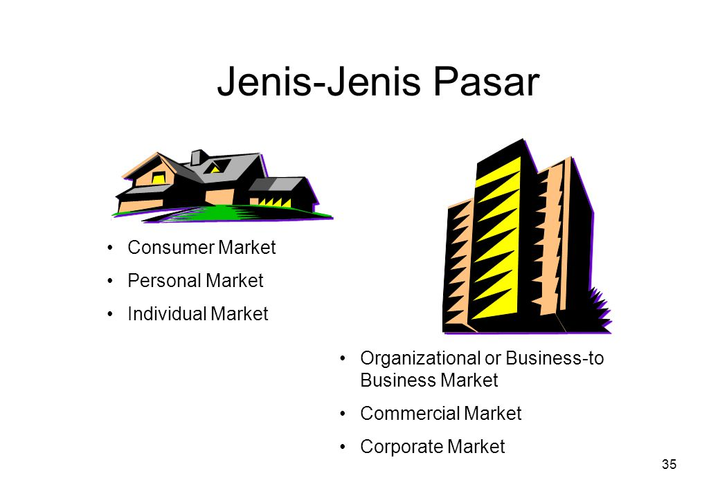 35 Jenis-Jenis Pasar Organizational or Business-to Business Market Commercial Market Corporate Market Consumer Market Personal Market Individual Marke